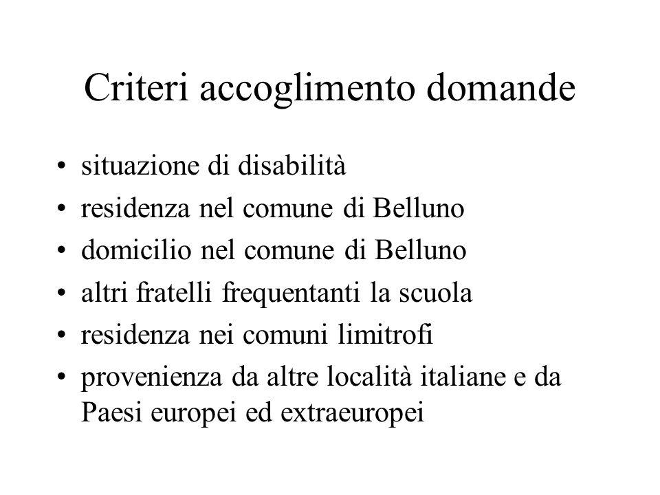 Criteri accoglimento domande situazione di disabilità residenza nel comune di Belluno domicilio nel comune di Belluno altri fratelli frequentanti la scuola residenza nei comuni limitrofi provenienza da altre località italiane e da Paesi europei ed extraeuropei