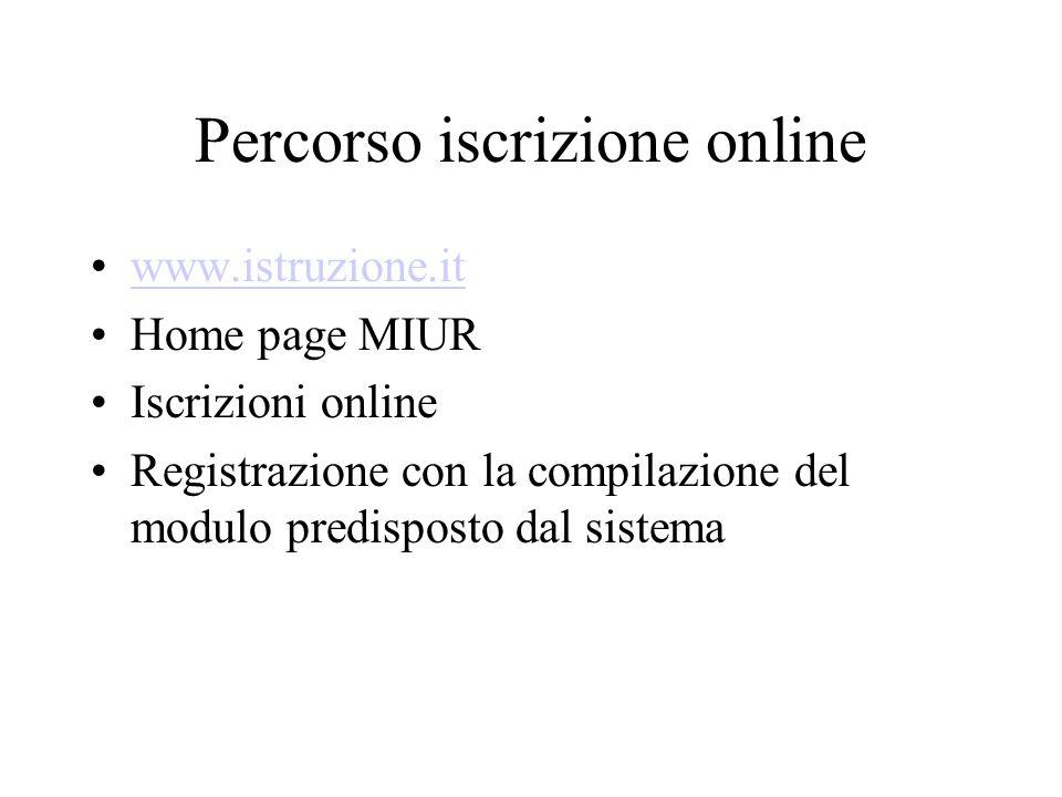 Percorso iscrizione online www.istruzione.it Home page MIUR Iscrizioni online Registrazione con la compilazione del modulo predisposto dal sistema