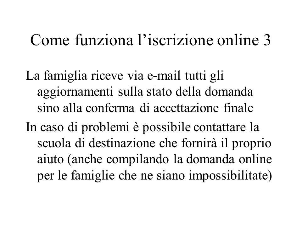 Come funziona l'iscrizione online 3 La famiglia riceve via e-mail tutti gli aggiornamenti sulla stato della domanda sino alla conferma di accettazione