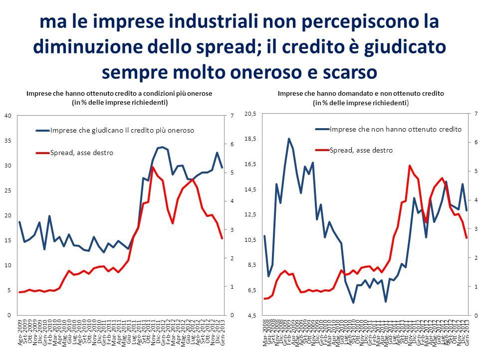 ma le imprese industriali non percepiscono la diminuzione dello spread; il credito è giudicato sempre molto oneroso e scarso 16