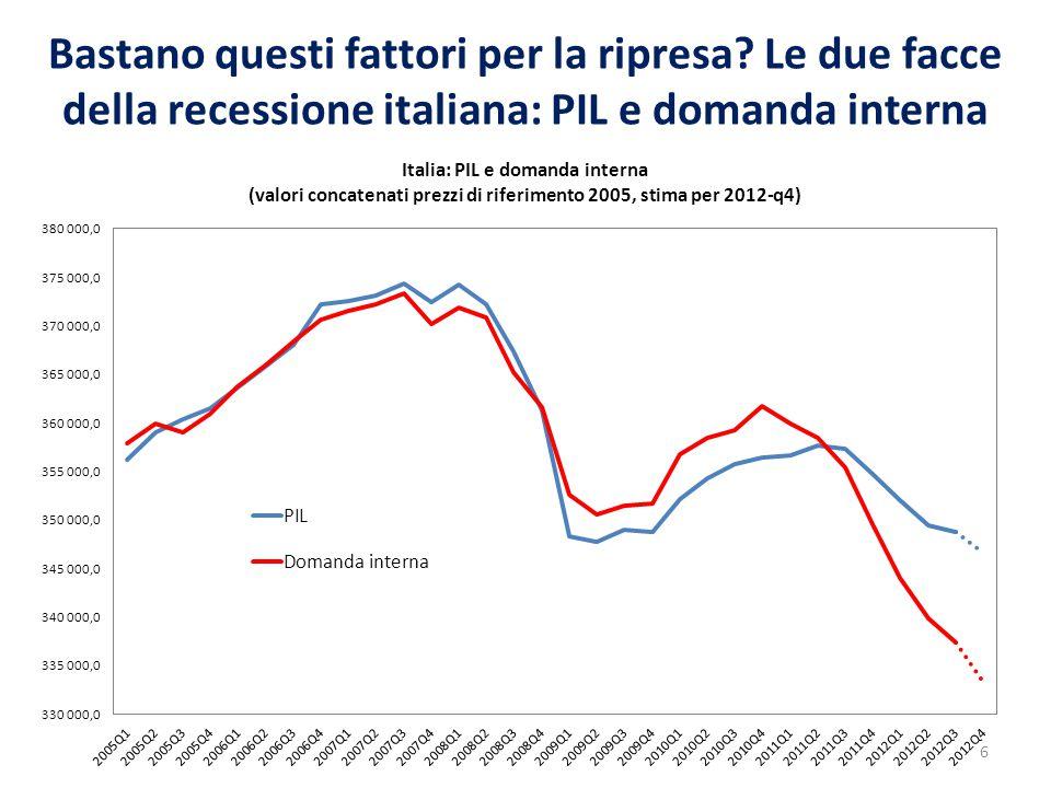 Bastano questi fattori per la ripresa? Le due facce della recessione italiana: PIL e domanda interna 6