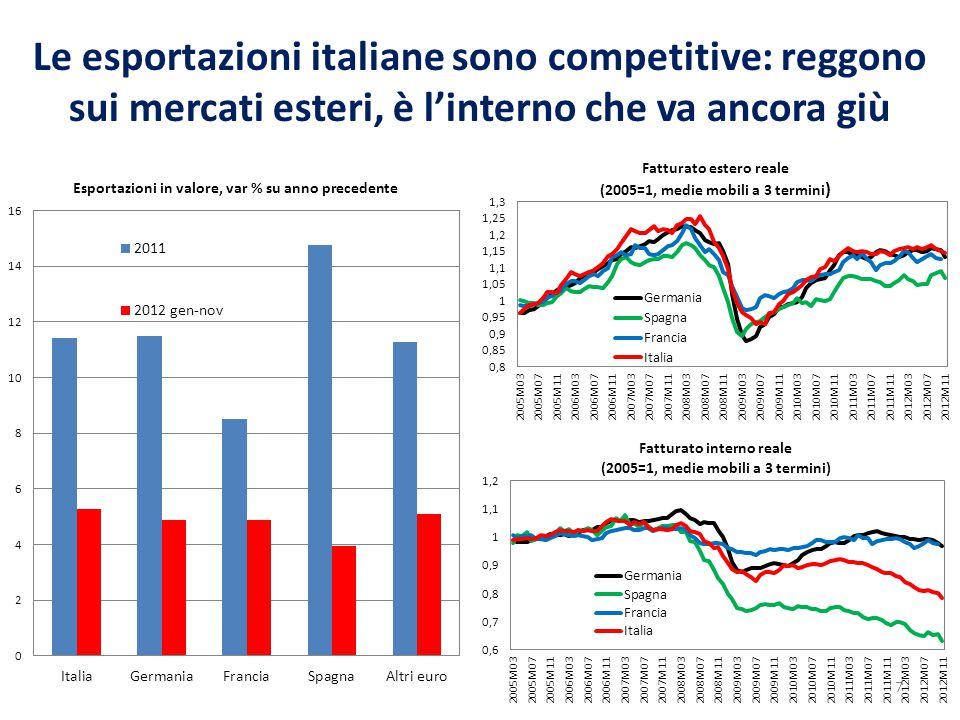 La competitività si concentra nelle medio-piccole imprese, dove l'Italia è anche migliore del benchmark tedesco; il gap italiano è nelle grandi 8