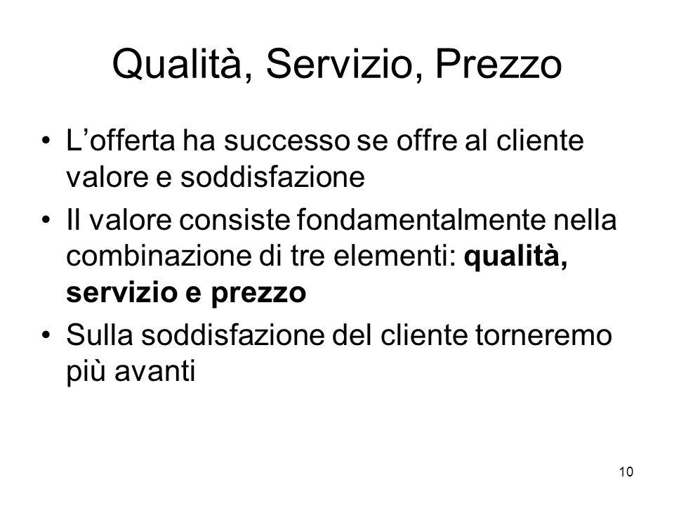 10 Qualità, Servizio, Prezzo L'offerta ha successo se offre al cliente valore e soddisfazione Il valore consiste fondamentalmente nella combinazione d