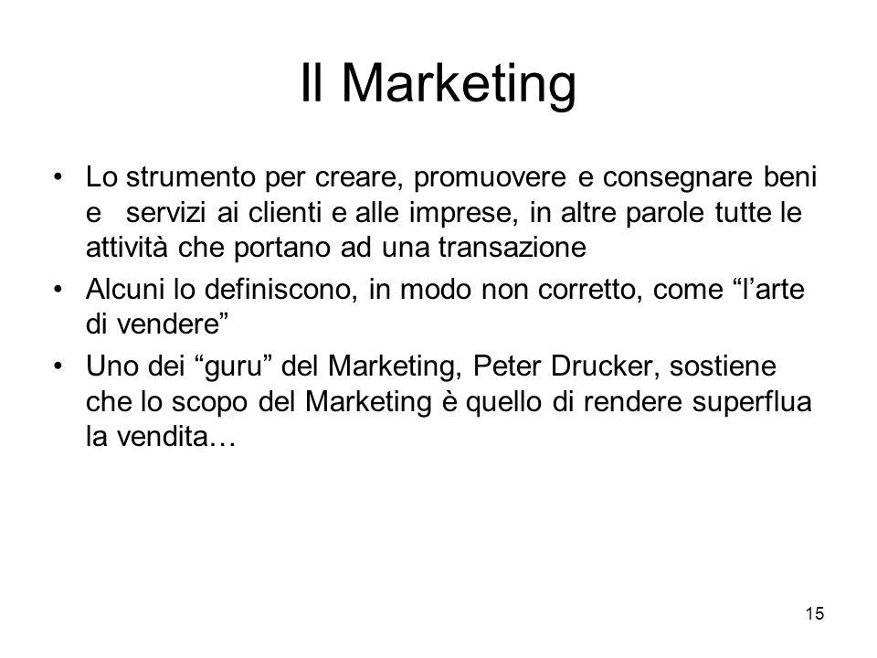 15 Il Marketing Lo strumento per creare, promuovere e consegnare beni e servizi ai clienti e alle imprese, in altre parole tutte le attività che porta