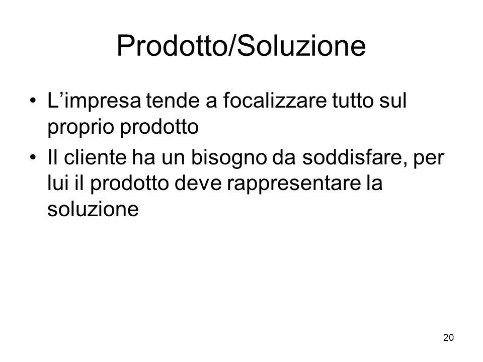 20 Prodotto/Soluzione L'impresa tende a focalizzare tutto sul proprio prodotto Il cliente ha un bisogno da soddisfare, per lui il prodotto deve rappre