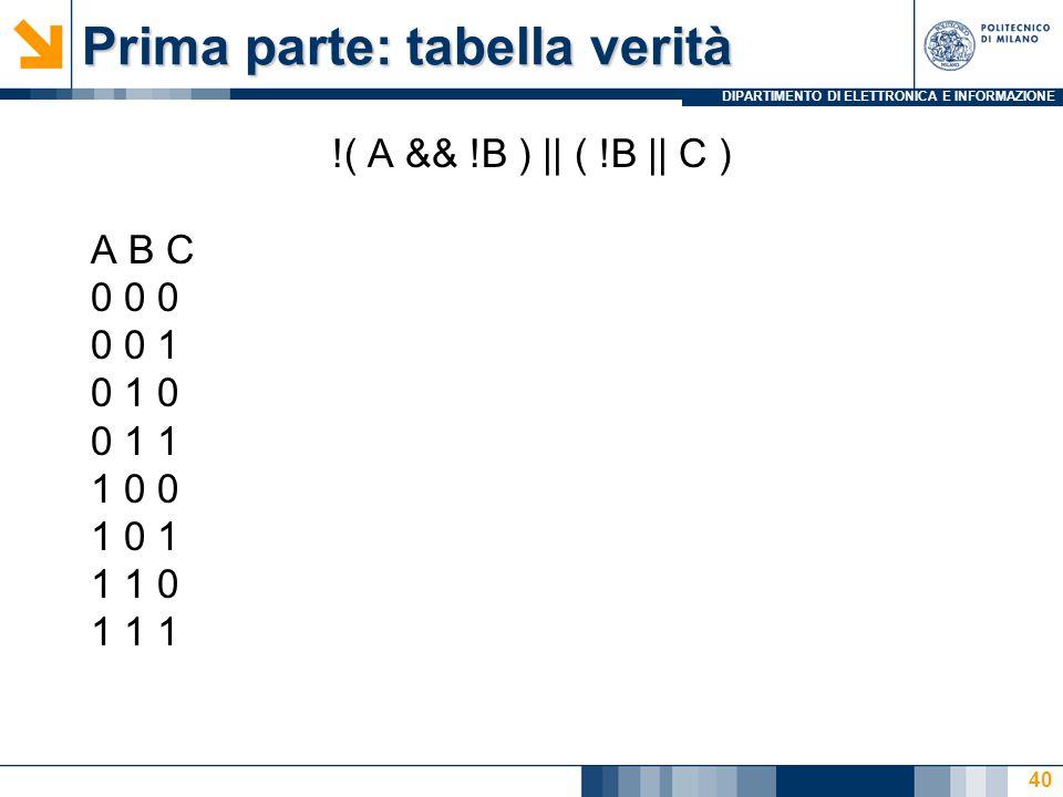 DIPARTIMENTO DI ELETTRONICA E INFORMAZIONE Prima parte: tabella verità !( A && !B ) || ( !B || C ) A B C 0 0 0 0 0 1 0 1 0 0 1 1 1 0 0 1 0 1 1 1 0 1 1 1 40