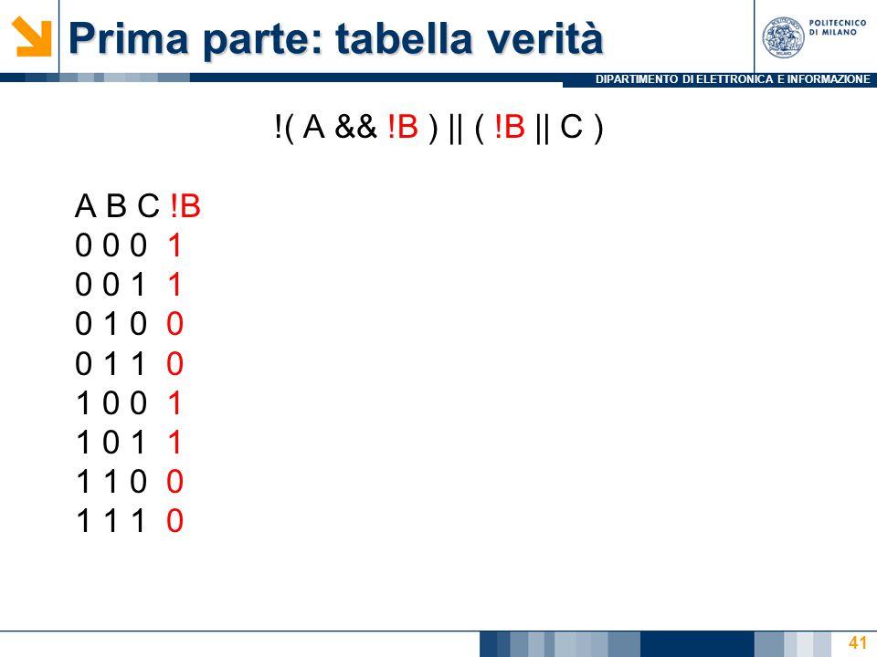 DIPARTIMENTO DI ELETTRONICA E INFORMAZIONE Prima parte: tabella verità !( A && !B ) || ( !B || C ) A B C !B 0 0 0 1 0 0 1 1 0 1 0 0 0 1 1 0 1 0 0 1 1 0 1 1 1 1 0 0 1 1 1 0 41