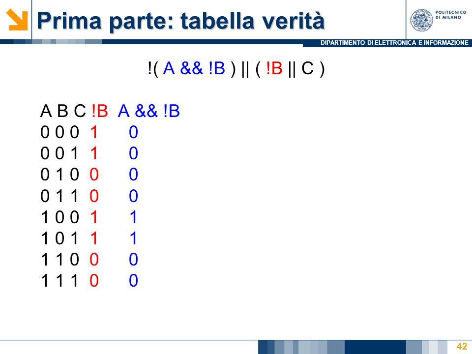 DIPARTIMENTO DI ELETTRONICA E INFORMAZIONE Prima parte: tabella verità !( A && !B ) || ( !B || C ) A B C !B A && !B 0 0 0 1 0 0 0 1 1 0 0 1 0 0 0 0 1 1 0 0 1 0 0 1 1 1 0 1 1 1 1 1 0 0 0 1 1 1 0 0 42