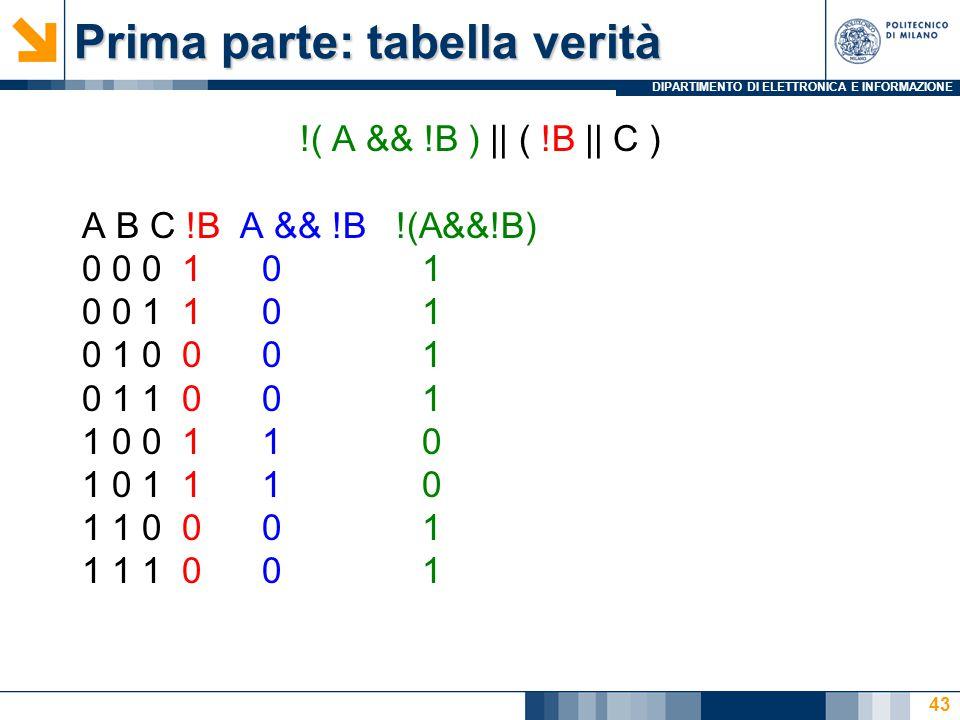 DIPARTIMENTO DI ELETTRONICA E INFORMAZIONE Prima parte: tabella verità !( A && !B ) || ( !B || C ) A B C !B A && !B !(A&&!B) 0 0 0 1 0 1 0 0 1 1 0 1 0 1 0 0 0 1 0 1 1 0 0 1 1 0 0 1 1 0 1 0 1 1 1 0 1 1 0 0 0 1 1 1 1 0 0 1 43