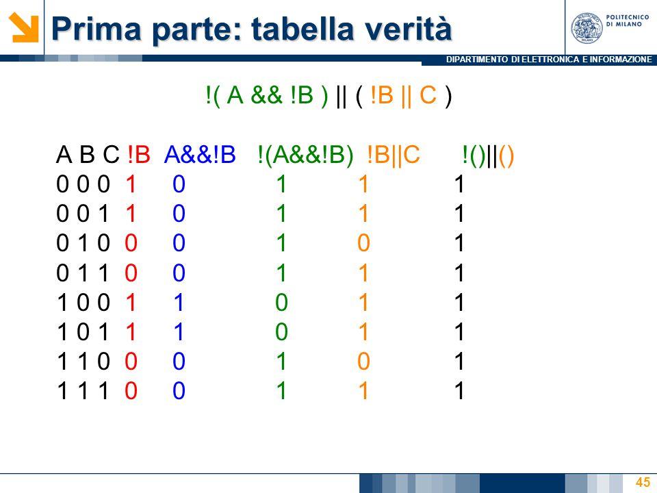 DIPARTIMENTO DI ELETTRONICA E INFORMAZIONE Prima parte: tabella verità !( A && !B ) || ( !B || C ) A B C !B A&&!B !(A&&!B) !B||C !()||() 0 0 0 1 0 1 1 1 0 0 1 1 0 1 1 1 0 1 0 0 0 1 0 1 0 1 1 0 0 1 1 1 1 0 0 1 1 0 1 1 1 0 1 1 1 1 0 0 0 1 0 1 1 1 1 0 0 1 1 1 45