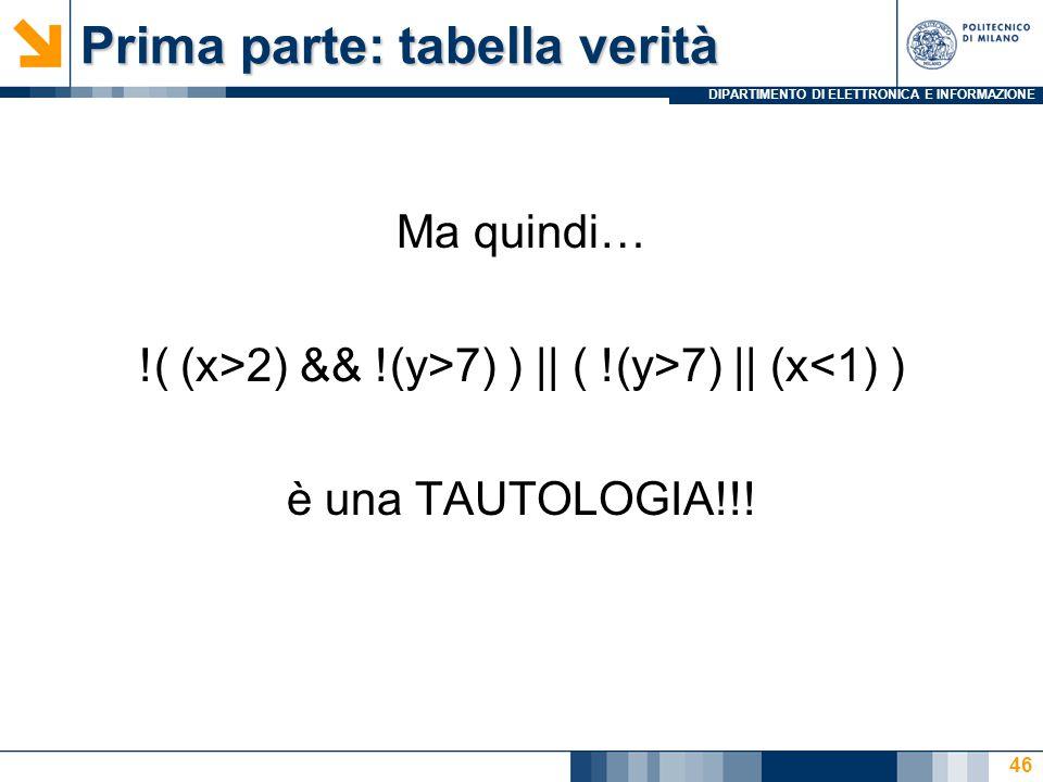 DIPARTIMENTO DI ELETTRONICA E INFORMAZIONE Prima parte: tabella verità Ma quindi… !( (x>2) && !(y>7) ) || ( !(y>7) || (x<1) ) è una TAUTOLOGIA!!.
