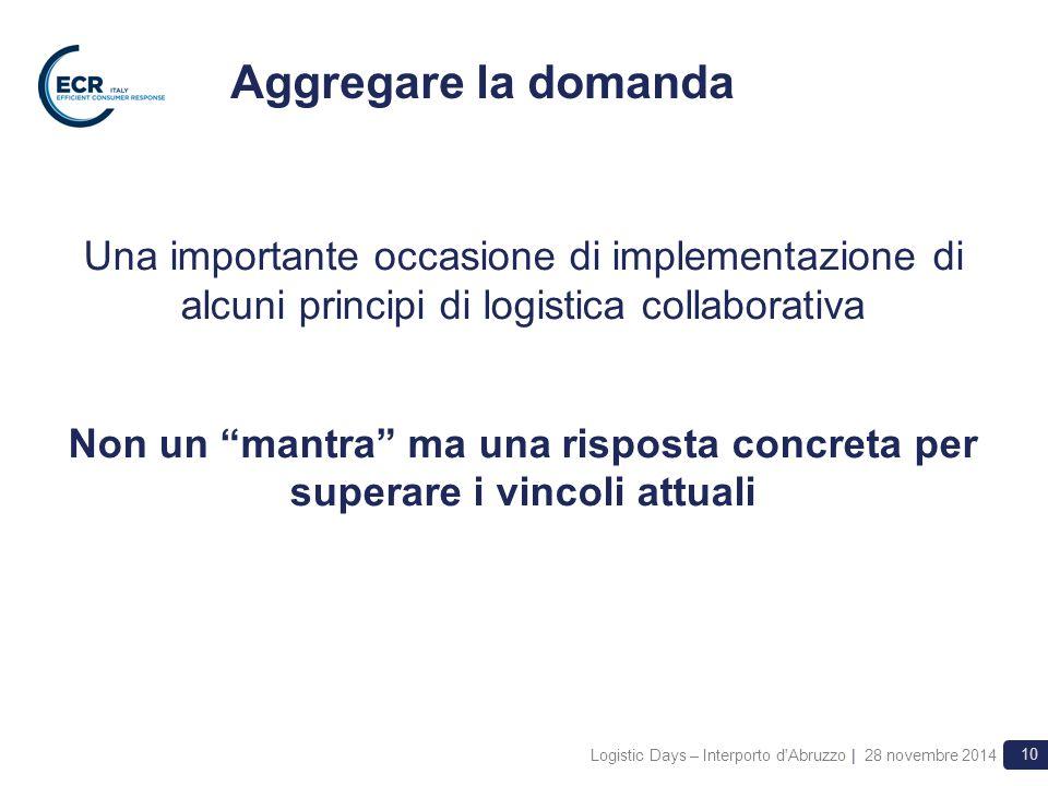 Logistic Days – Interporto d Abruzzo | 28 novembre 2014 10 Una importante occasione di implementazione di alcuni principi di logistica collaborativa Non un mantra ma una risposta concreta per superare i vincoli attuali Aggregare la domanda