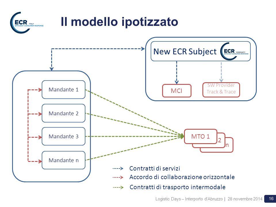 Logistic Days – Interporto d Abruzzo | 28 novembre 2014 16 Il modello ipotizzato SW Provider Track & Trace Mandante 1 Mandante 2 Mandante 3 Mandante n MCI New ECR Subject MTO n MTO 2 MTO 1 Contratti di servizi Accordo di collaborazione orizzontale Contratti di trasporto intermodale