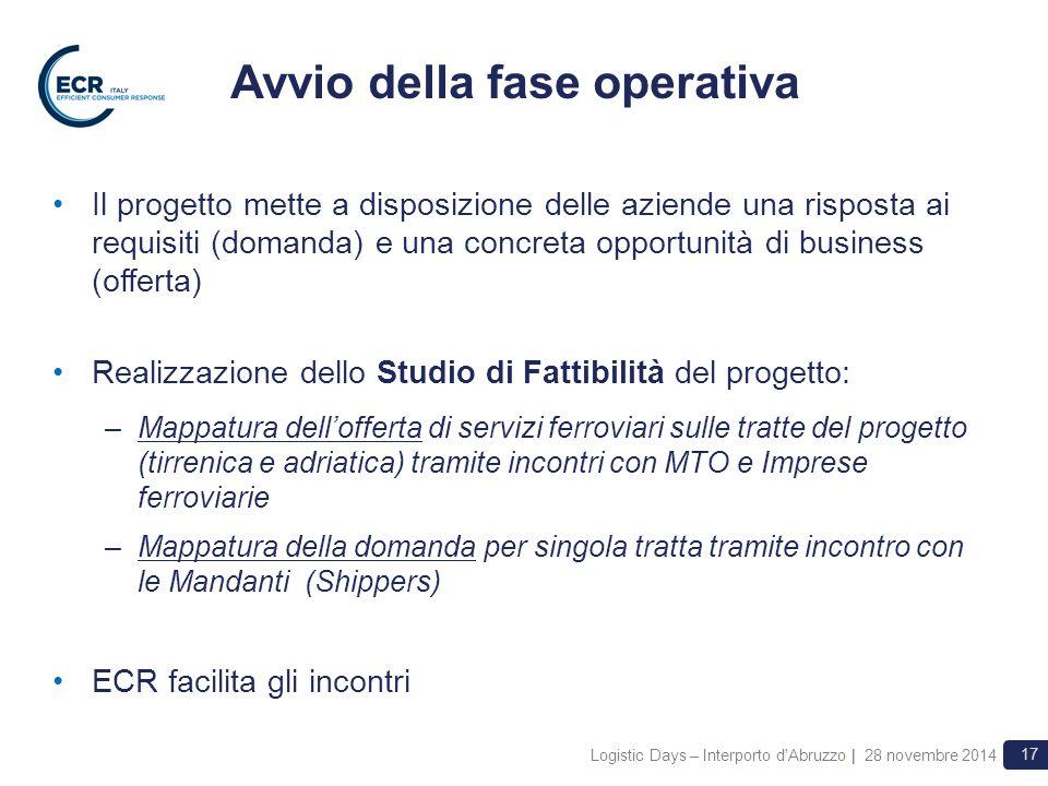 Logistic Days – Interporto d'Abruzzo | 28 novembre 2014 17 Il progetto mette a disposizione delle aziende una risposta ai requisiti (domanda) e una co
