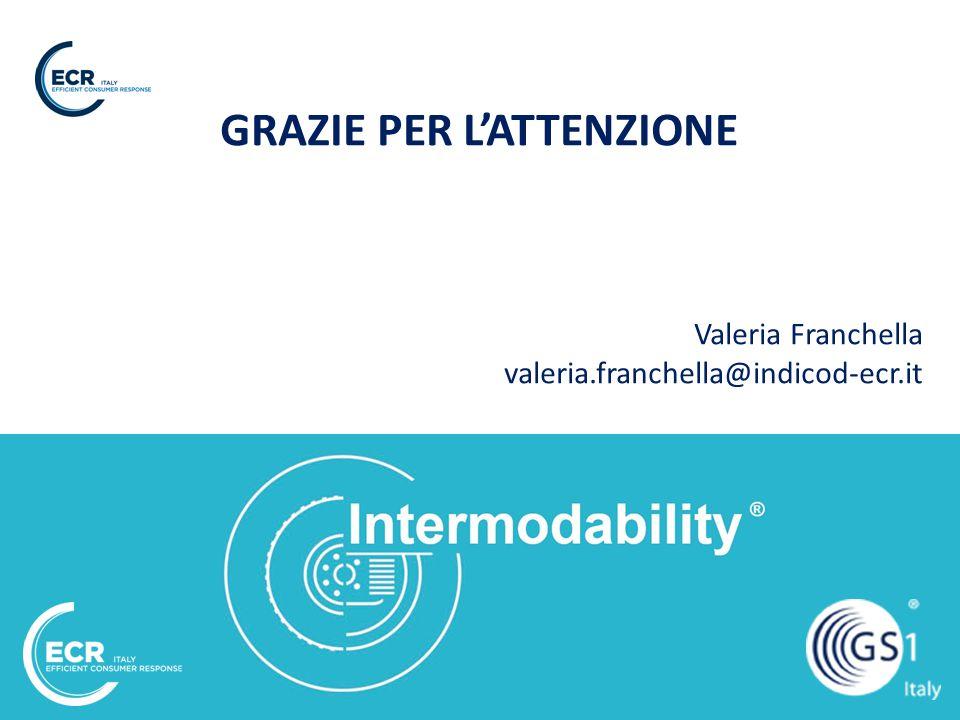 Logistic Days – Interporto d Abruzzo | 28 novembre 2014 19 GRAZIE PER L'ATTENZIONE Valeria Franchella valeria.franchella@indicod-ecr.it