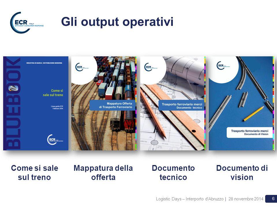 Logistic Days – Interporto d Abruzzo | 28 novembre 2014 6 Gli output operativi Mappatura della offerta Documento tecnico Documento di vision Come si sale sul treno