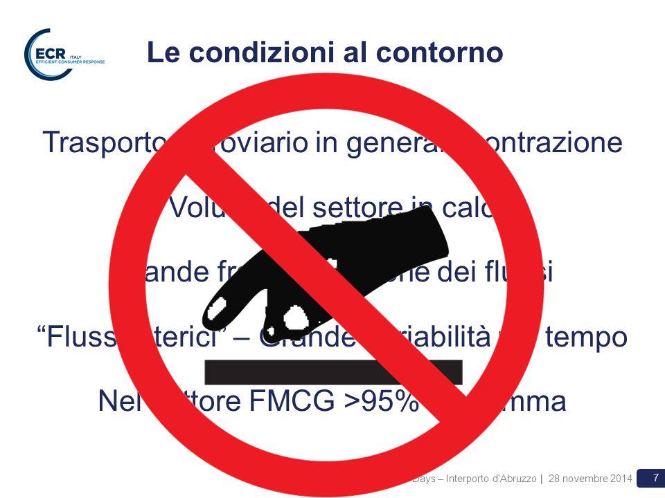 Logistic Days – Interporto d Abruzzo | 28 novembre 2014 7 Le condizioni al contorno Trasporto ferroviario in generale contrazione Volumi del settore in calo Grande frammentazione dei flussi Flussi isterici – Grande variabilità nel tempo Nel settore FMCG >95% su gomma