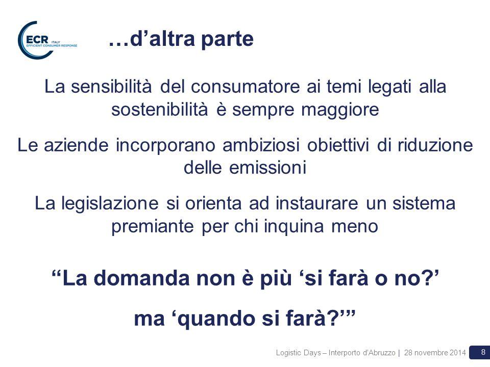 Logistic Days – Interporto d Abruzzo | 28 novembre 2014 8 …d'altra parte La sensibilità del consumatore ai temi legati alla sostenibilità è sempre maggiore Le aziende incorporano ambiziosi obiettivi di riduzione delle emissioni La legislazione si orienta ad instaurare un sistema premiante per chi inquina meno La domanda non è più 'si farà o no ' ma 'quando si farà '