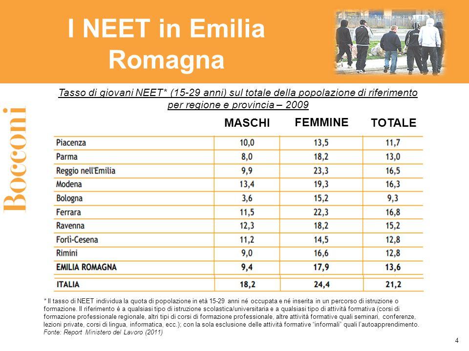 I NEET in Emilia Romagna 4 MASCHI * Il tasso di NEET individua la quota di popolazione in età 15-29 anni né occupata e né inserita in un percorso di i