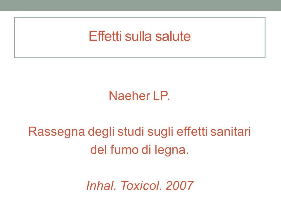 Effetti sulla salute Naeher LP. Rassegna degli studi sugli effetti sanitari del fumo di legna. Inhal. Toxicol. 2007