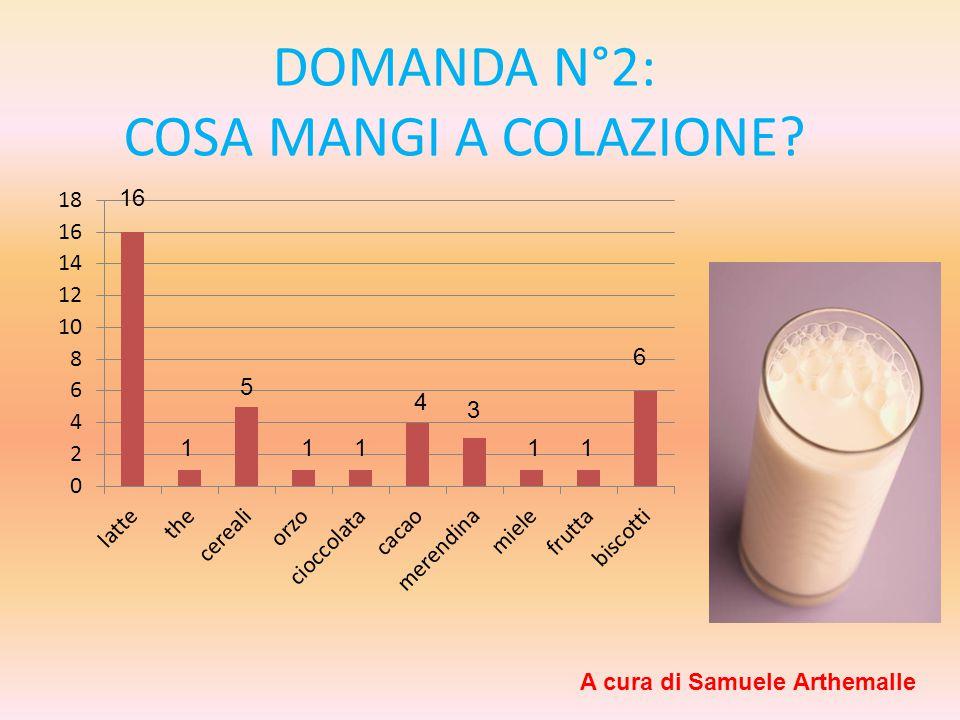 DOMANDA N°2: COSA MANGI A COLAZIONE 16 11 4 3 6 111 5 A cura di Samuele Arthemalle