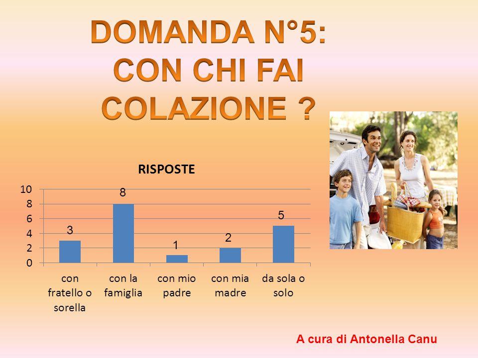 3 8 1 2 5 A cura di Antonella Canu