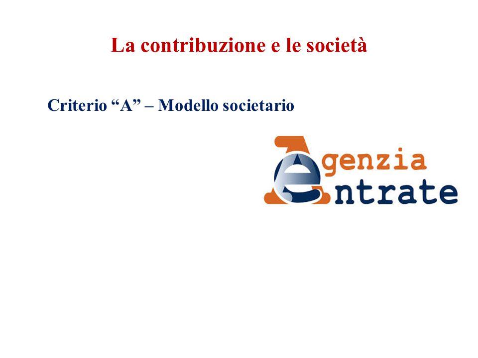 La contribuzione e le società Criterio A – Modello societario
