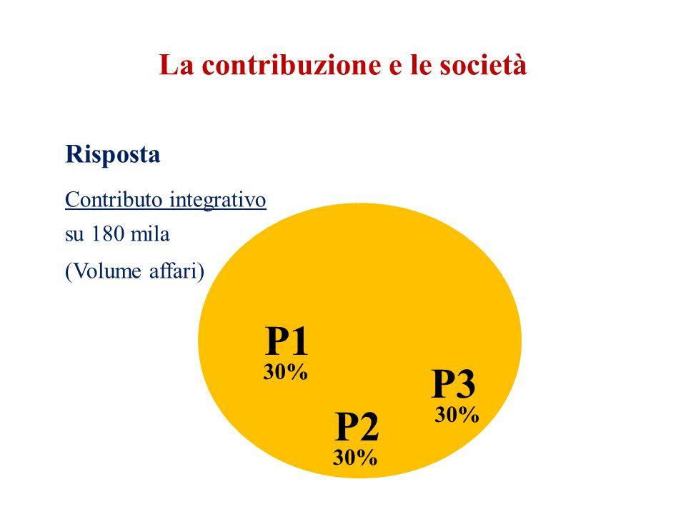 La contribuzione e le società Risposta Contributo integrativo su 180 mila (Volume affari) 30% P1 P2 P3