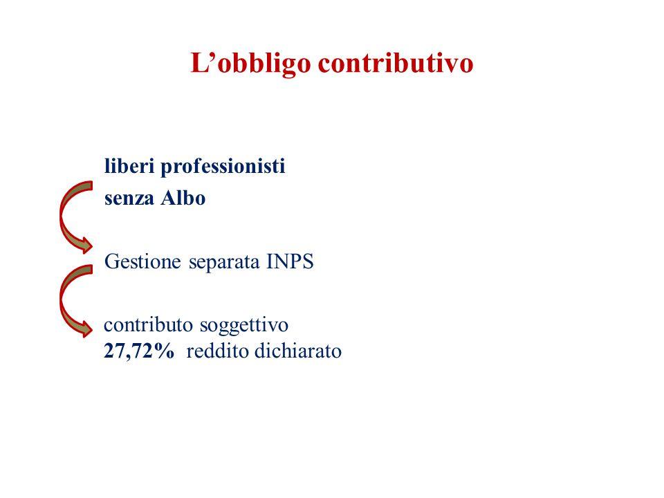L'obbligo contributivo liberi professionisti senza Albo Gestione separata INPS contributo soggettivo 27,72% reddito dichiarato