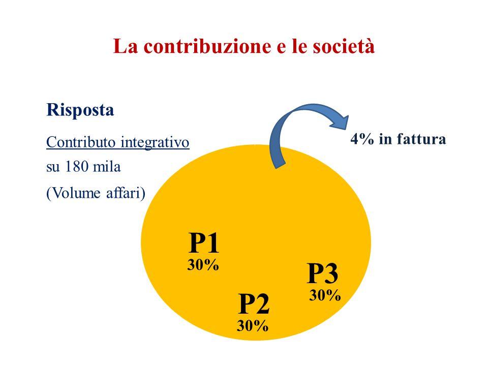 La contribuzione e le società Risposta Contributo integrativo su 180 mila (Volume affari) 4% in fattura 30% P1 P2 P3