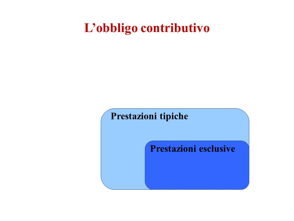 L'obbligo contributivo Prestazioni esclusive Prestazioni tipiche