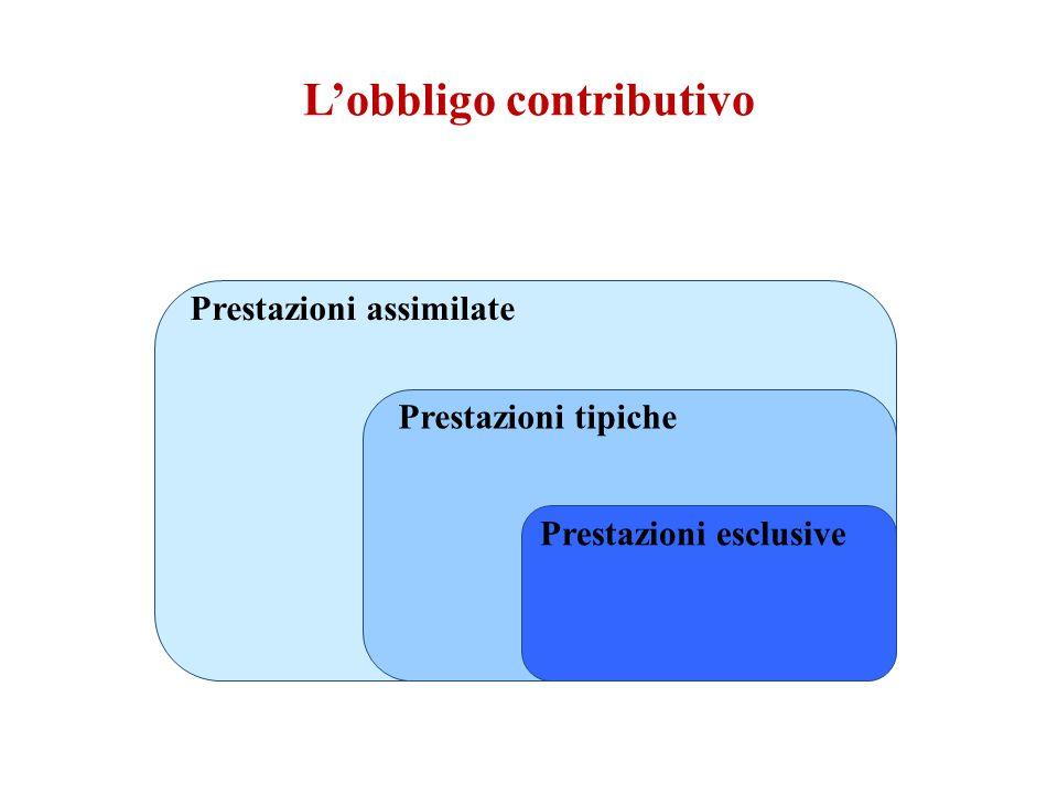 L'obbligo contributivo Prestazioni esclusive Prestazioni tipiche Prestazioni assimilate