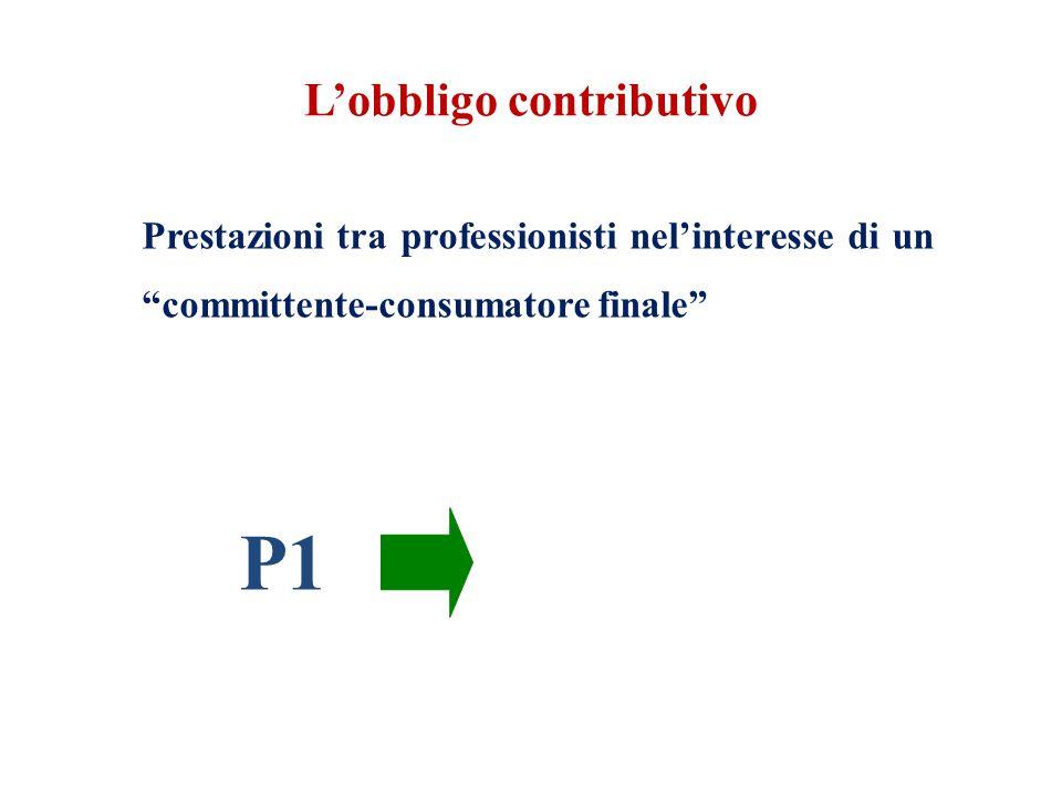 L'obbligo contributivo Prestazioni tra professionisti nel'interesse di un committente-consumatore finale P1