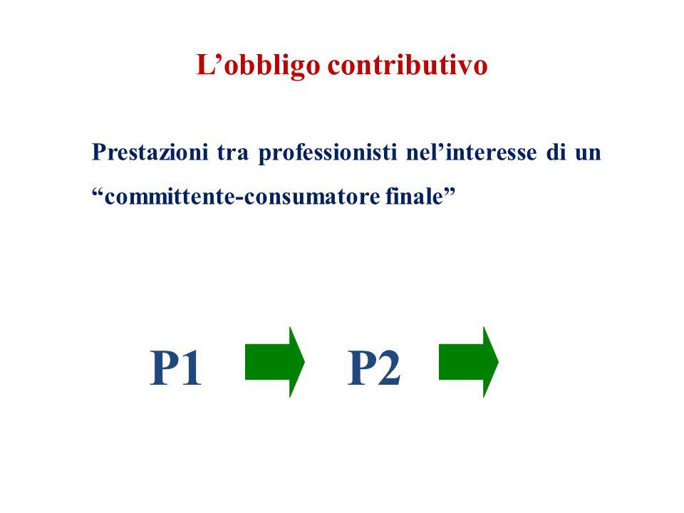 L'obbligo contributivo Prestazioni tra professionisti nel'interesse di un committente-consumatore finale P1P2