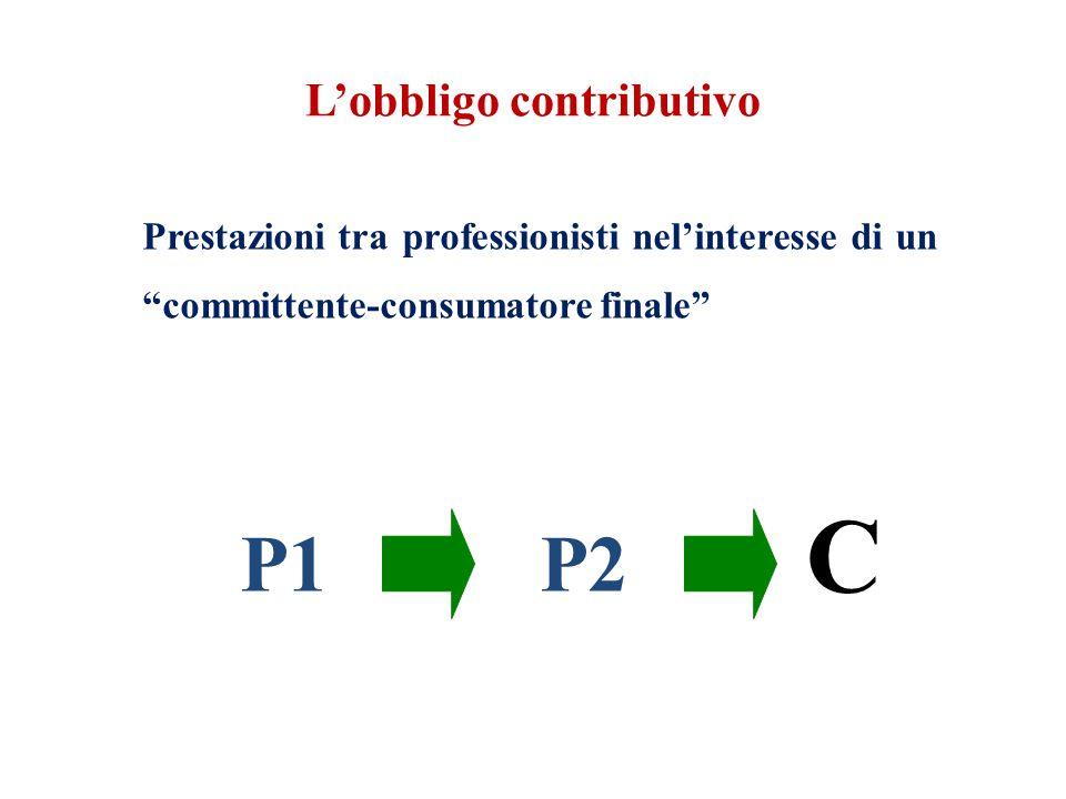 L'obbligo contributivo Prestazioni tra professionisti nel'interesse di un committente-consumatore finale C P1P2