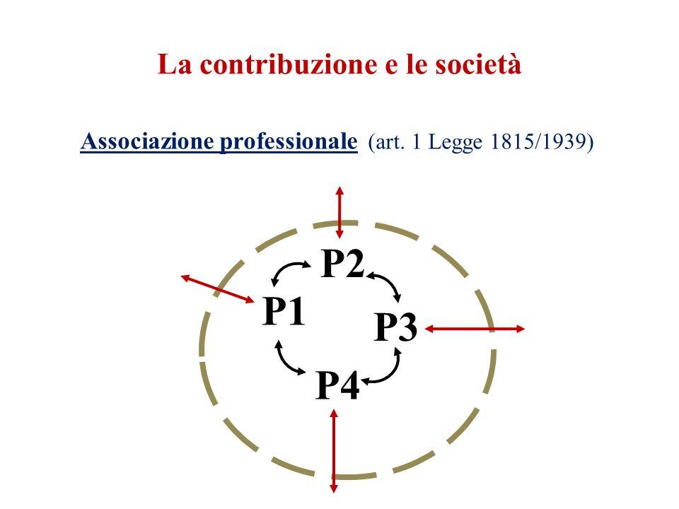 La contribuzione e le società Associazione professionale (art. 1 Legge 1815/1939) P1 P4 P3 P2