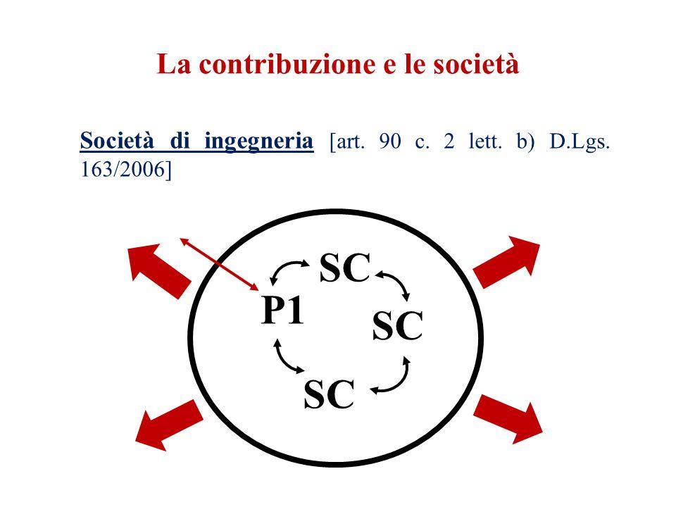 La contribuzione e le società Società di ingegneria [art. 90 c. 2 lett. b) D.Lgs. 163/2006] P1 SC