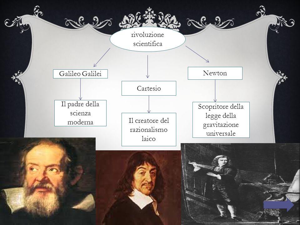 rivoluzione scientifica Galileo Galilei Cartesio Newton Il padre della scienza moderna Il creatore del razionalismo laico Scopritore della legge della