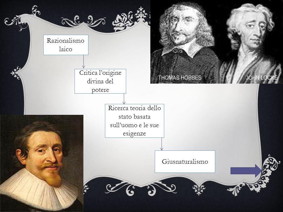 Razionalismo laico Critica l'origine divina del potere Ricerca teoria dello stato basata sull'uomo e le sue esigenze Giusnaturalismo