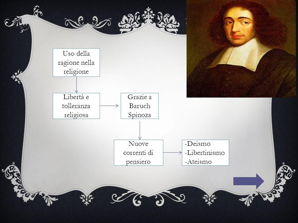 Uso della ragione nella religione Libertà e tolleranza religiosa Grazie a Baruch Spinoza Nuove correnti di pensiero -Deismo -Libertinismo -Ateismo