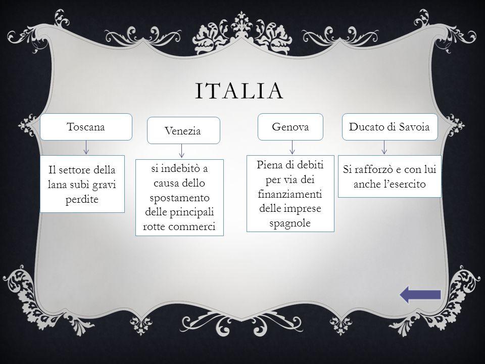 ITALIA Venezia Ducato di SavoiaGenova Il settore della lana subì gravi perdite Piena di debiti per via dei finanziamenti delle imprese spagnole si ind