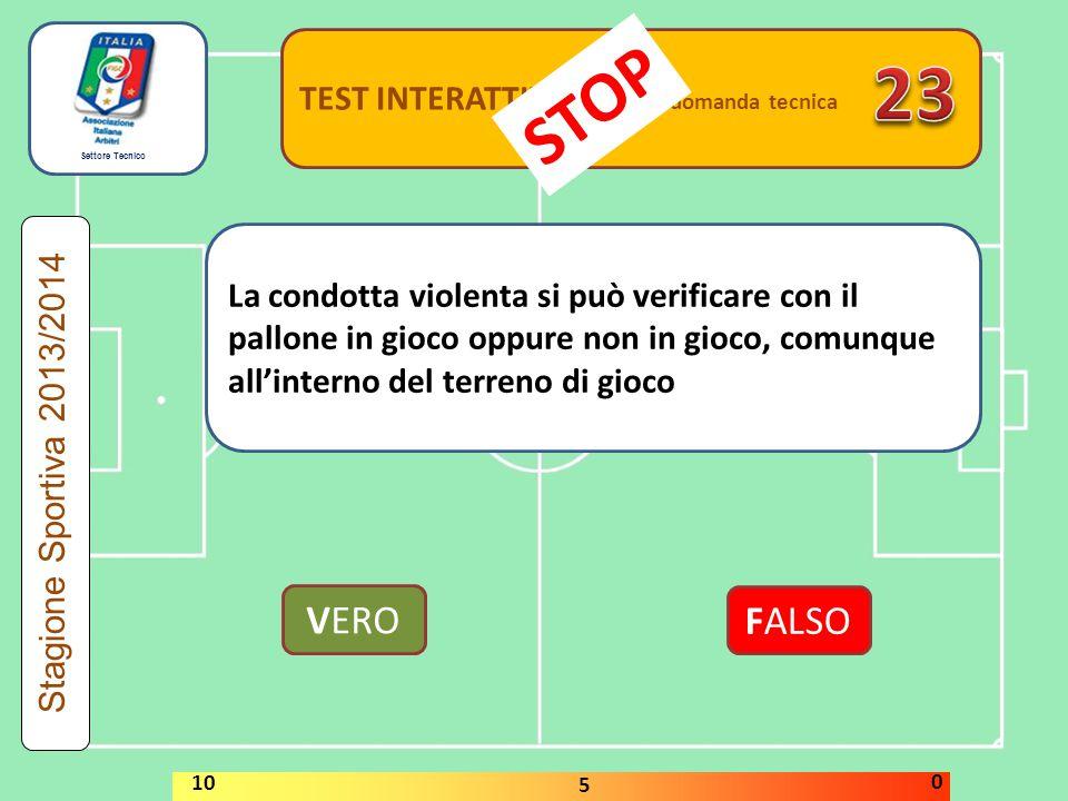 Settore Tecnico TEST INTERATTIVI domanda tecnica La condotta violenta si può verificare con il pallone in gioco oppure non in gioco, comunque all'inte