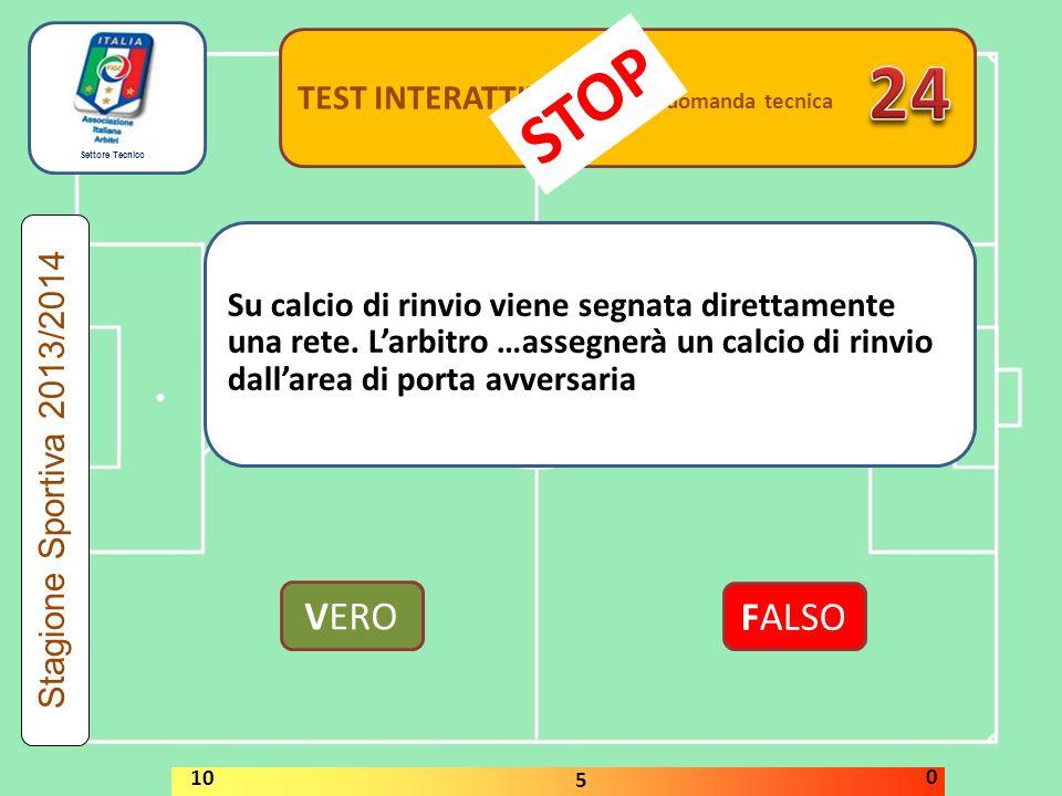 Settore Tecnico TEST INTERATTIVI domanda tecnica Su calcio di rinvio viene segnata direttamente una rete. L'arbitro …assegnerà un calcio di rinvio dal