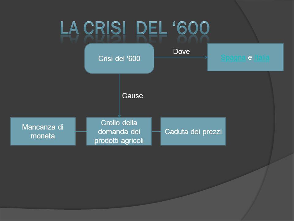 La crisi in Spagna ebbe conseguenze particolarmente negative.