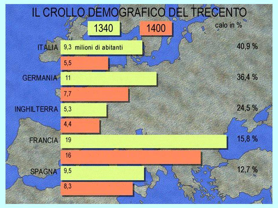 La grande crisi del XIV secolo14