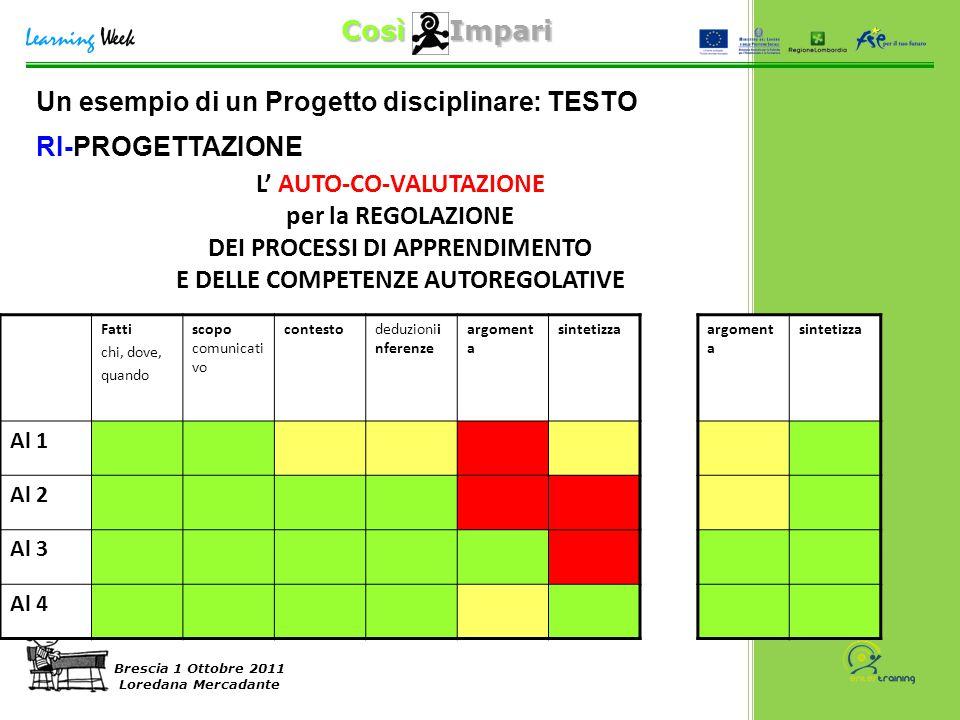 Così Impari Brescia 1 Ottobre 2011 Loredana Mercadante L' AUTO-CO-VALUTAZIONE per la REGOLAZIONE DEI PROCESSI DI APPRENDIMENTO E DELLE COMPETENZE AUTO