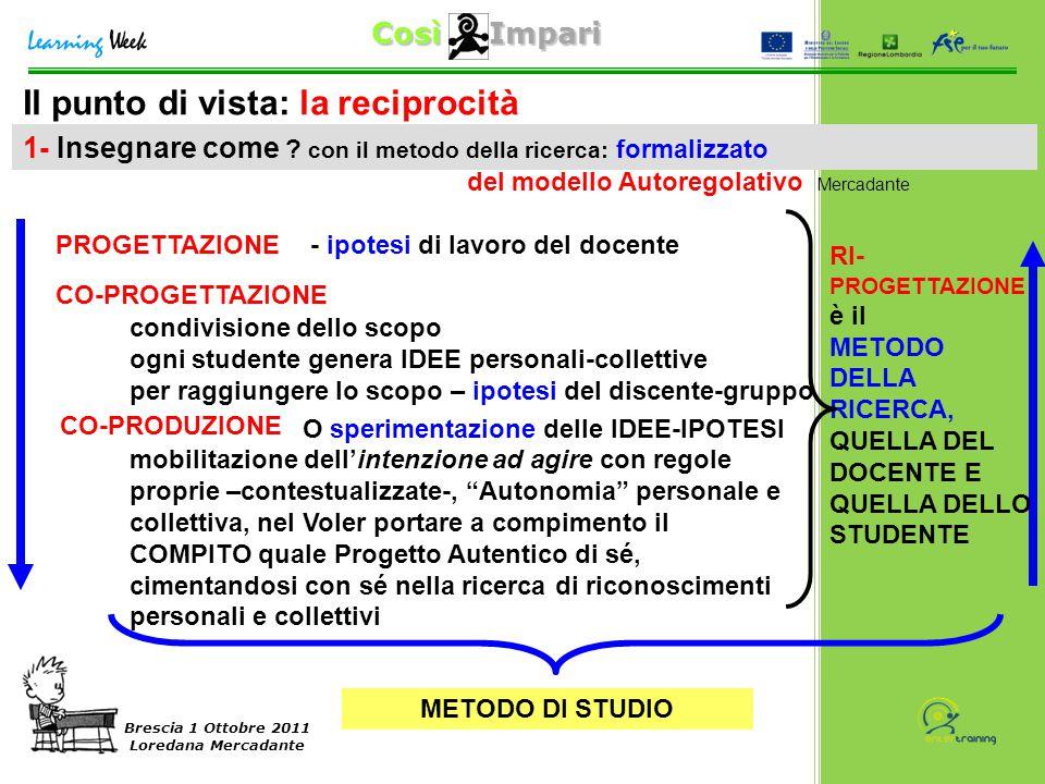 Così Impari Brescia 1 Ottobre 2011 Loredana Mercadante Il punto di vista: la reciprocità CO-PROGETTAZIONE CO-PRODUZIONE RI- PROGETTAZIONE è il METODO