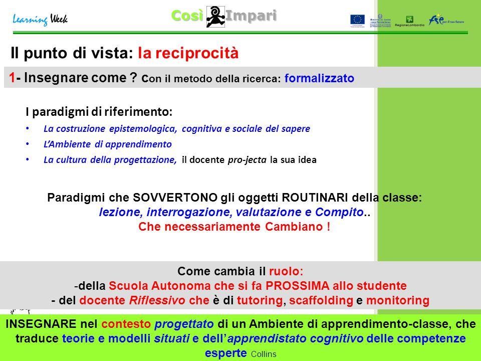 Così Impari Brescia 1 Ottobre 2011 Loredana Mercadante Il punto di vista: la reciprocità 1- Insegnare come ? c on il metodo della ricerca: formalizzat