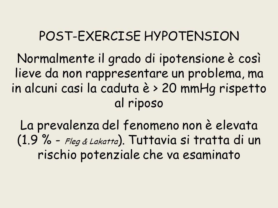 POST-EXERCISE HYPOTENSION Normalmente il grado di ipotensione è così lieve da non rappresentare un problema, ma in alcuni casi la caduta è > 20 mmHg r