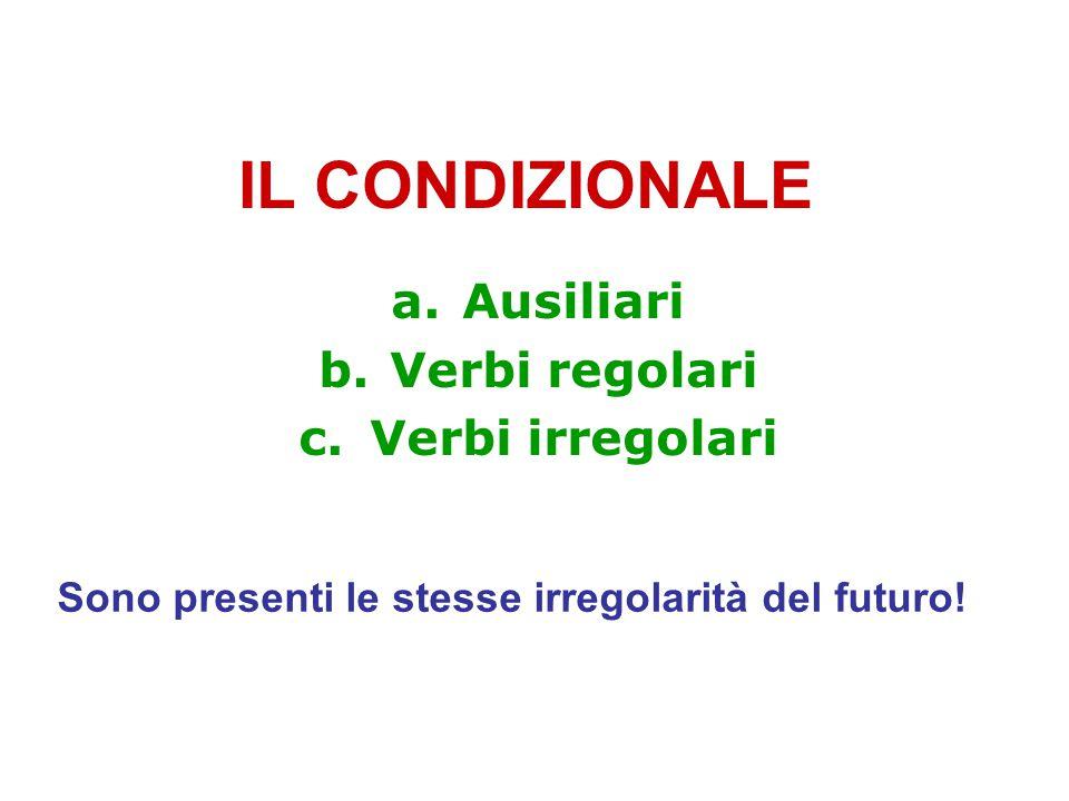 IL CONDIZIONALE a.Ausiliari b.Verbi regolari c.Verbi irregolari Sono presenti le stesse irregolarità del futuro!
